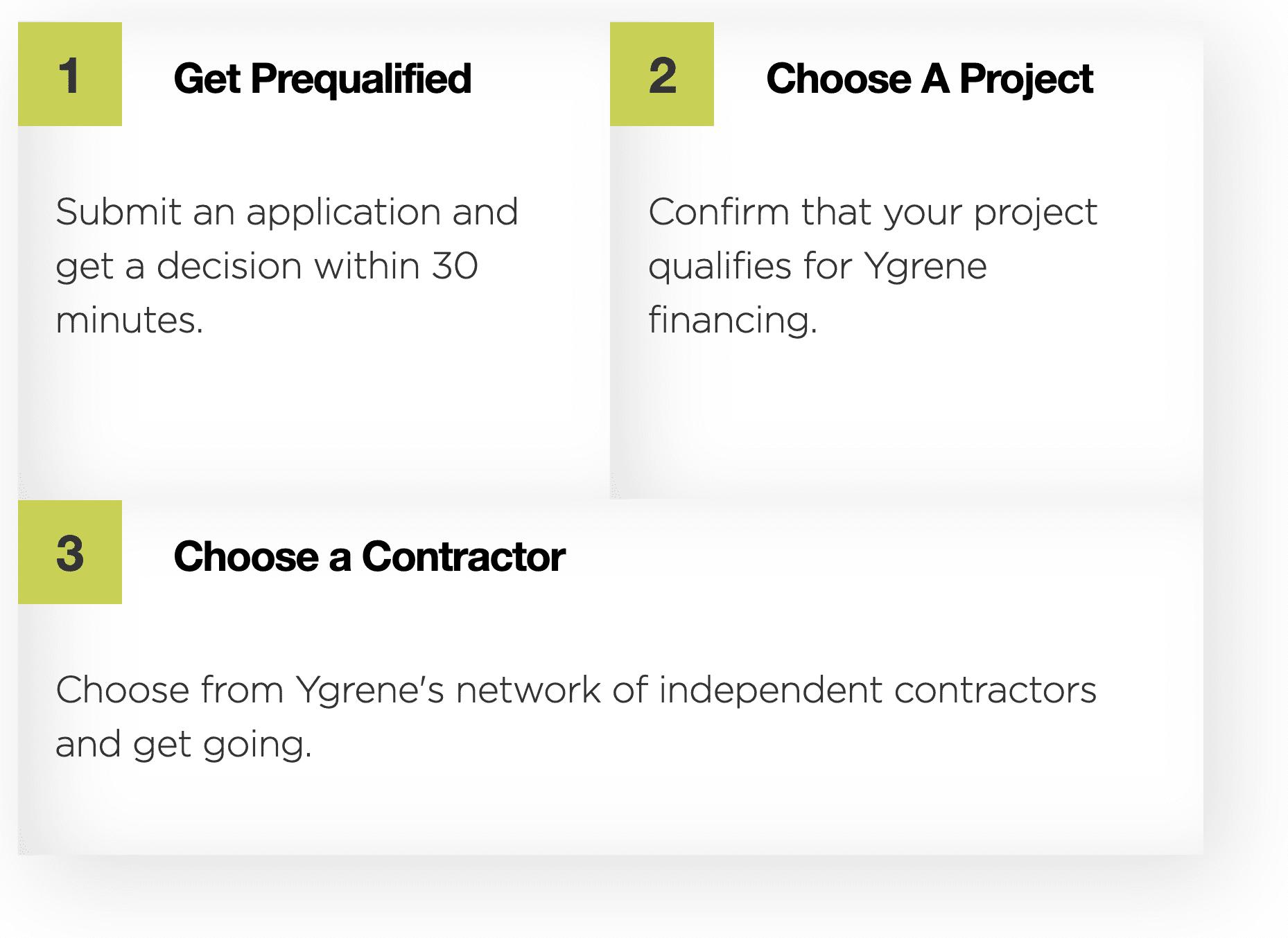 Ygrene Financing Process